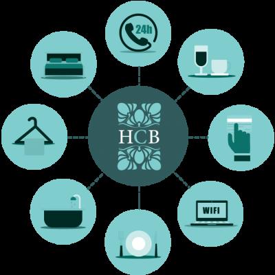 HCB_stuff